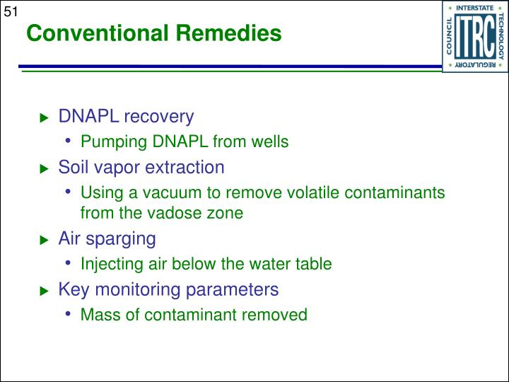 Conventional Remedies
