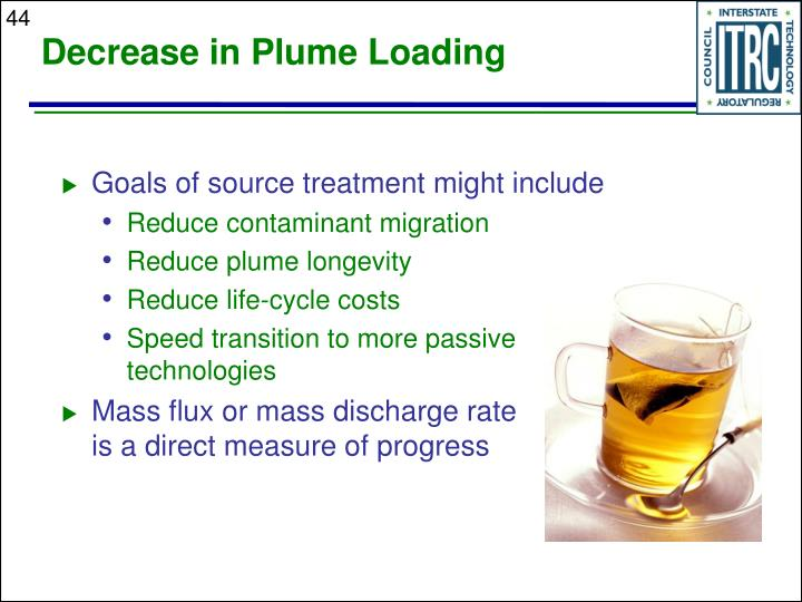 Decrease in Plume Loading
