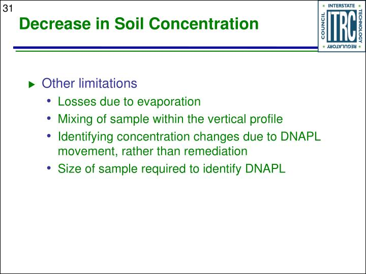 Decrease in Soil Concentration