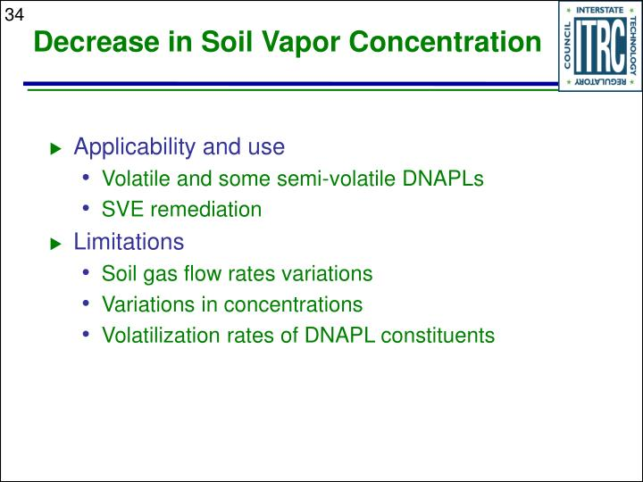 Decrease in Soil Vapor Concentration