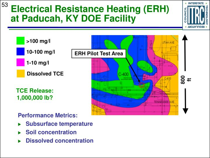 Electrical Resistance Heating (ERH)
