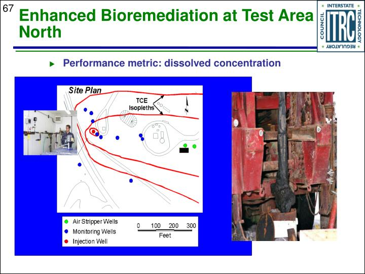 Enhanced Bioremediation at Test Area North