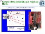 enhanced bioremediation at test area north