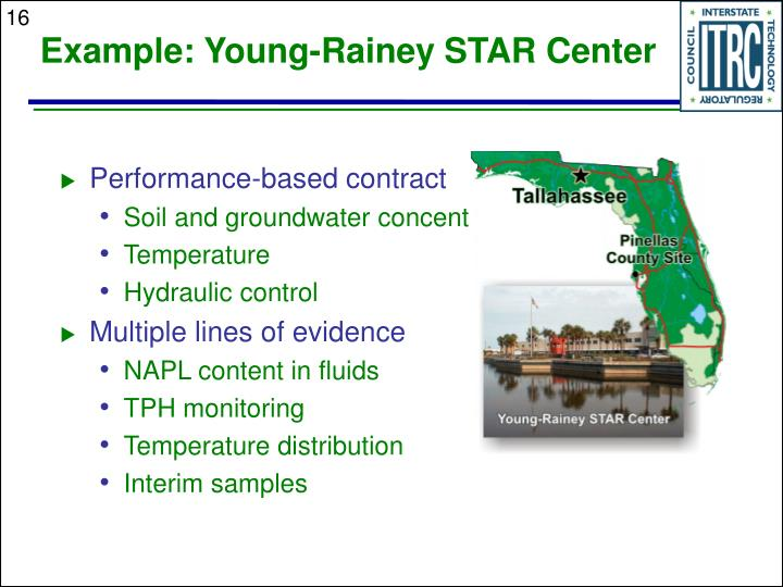 Example: Young-Rainey STAR Center