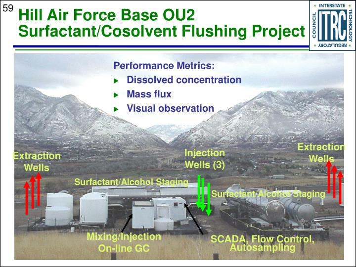 Hill Air Force Base OU2 Surfactant/Cosolvent Flushing Project