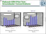 paducah erh pilot test groundwater concentrations