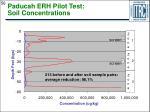 paducah erh pilot test soil concentrations