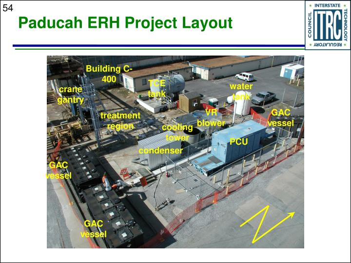 Paducah ERH Project Layout