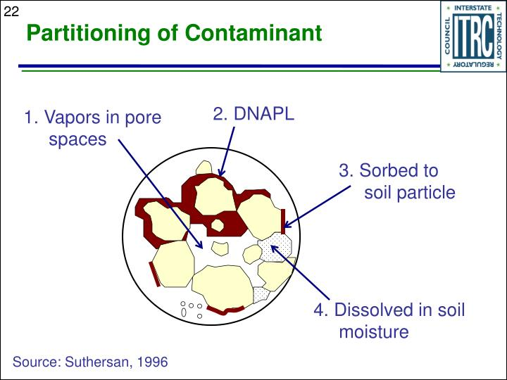Partitioning of Contaminant