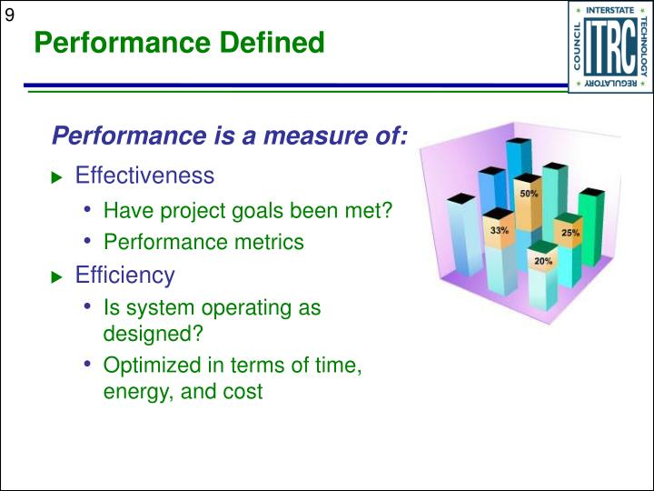 Performance Defined