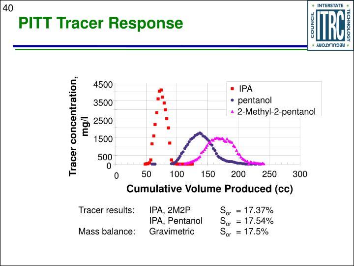 PITT Tracer Response