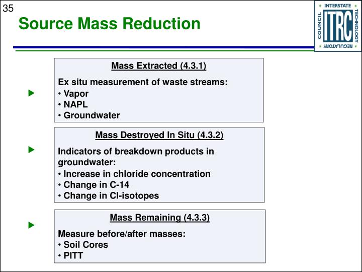 Source Mass Reduction
