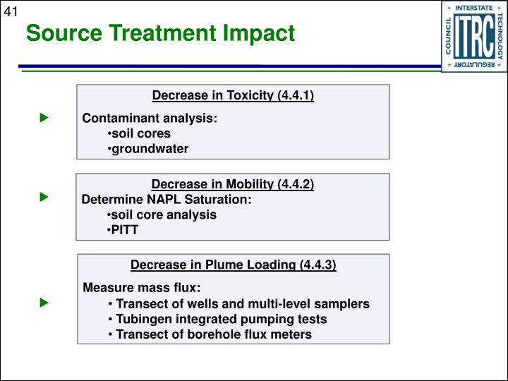 Source Treatment Impact