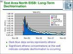 test area north eisb long term dechlorination