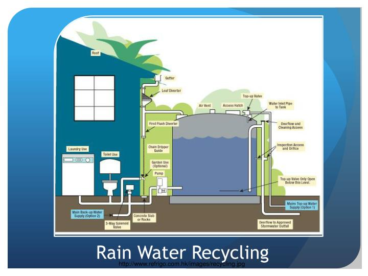 Rain Water Recycling