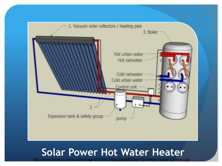Solar Power Hot Water Heater