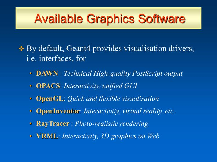 Available Graphics Software