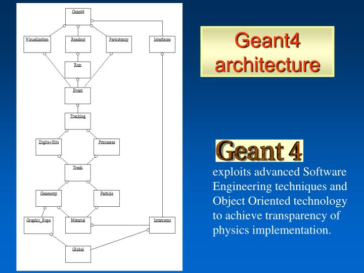 Geant4 architecture