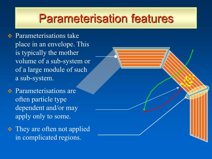 Parameterisations take place in an envelope. This is typically the mother volume of a sub-system or of a large module of such a sub-system.