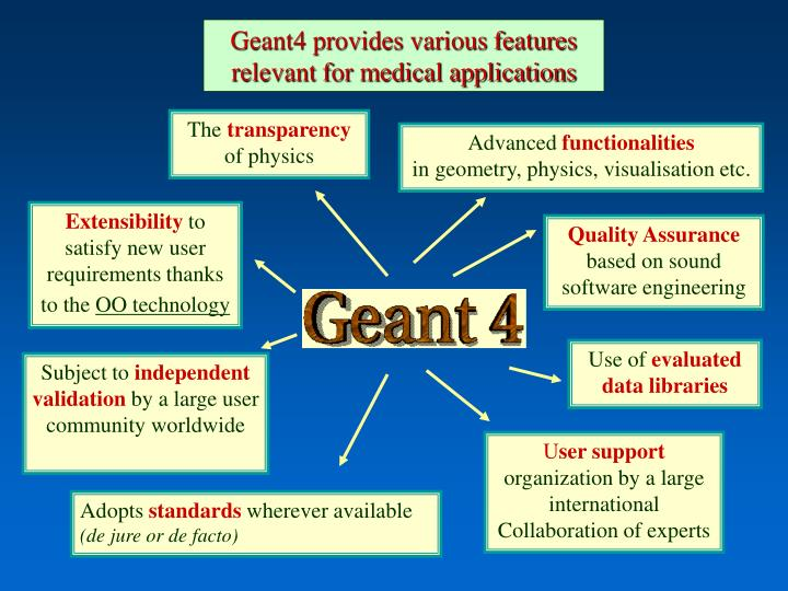 Geant4 provides various features relevant for medical applications