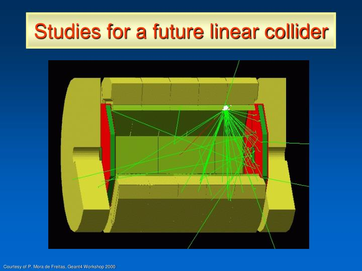 Studies for a future linear collider
