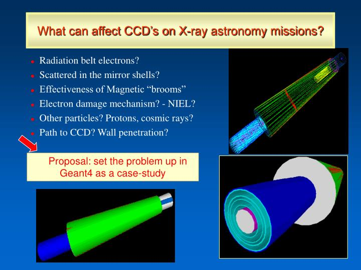 What can affect CCD's on X-ray astronomy missions?