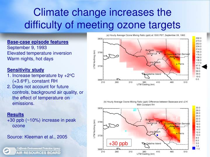 Climate change increases the difficulty of meeting ozone targets