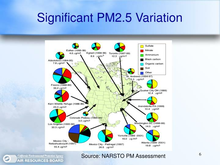 Significant PM2.5 Variation