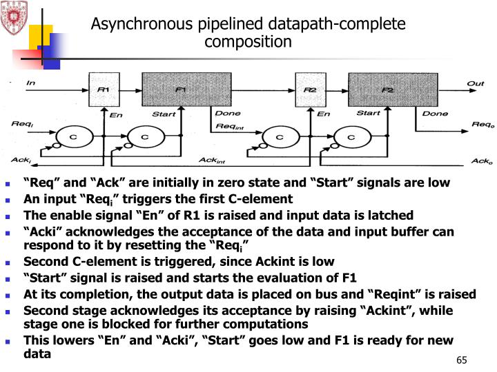 Asynchronous pipelined datapath-complete composition