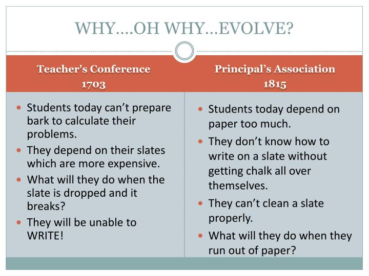 WHY….OH WHY…EVOLVE?