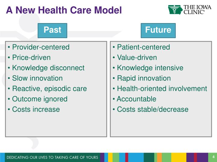 A New Health Care Model
