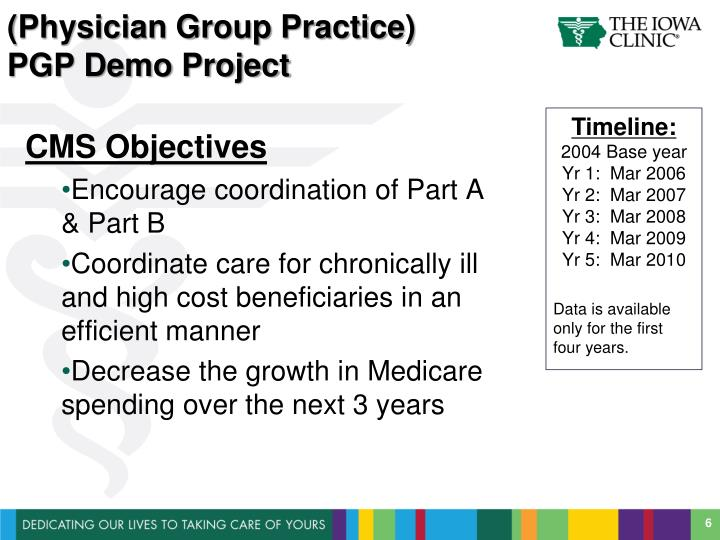 (Physician Group Practice)