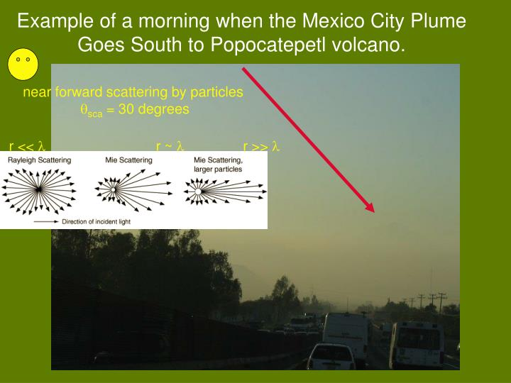 Example of a morning when the Mexico City Plume Goes South to Popocatepetl volcano.