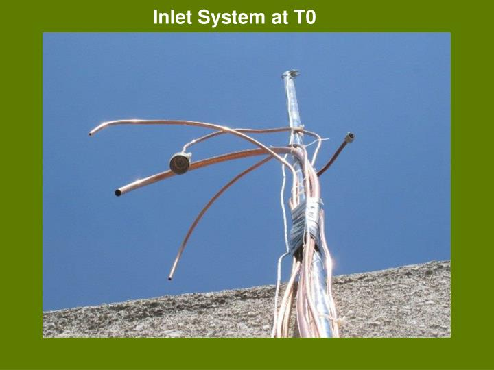 Inlet System at T0