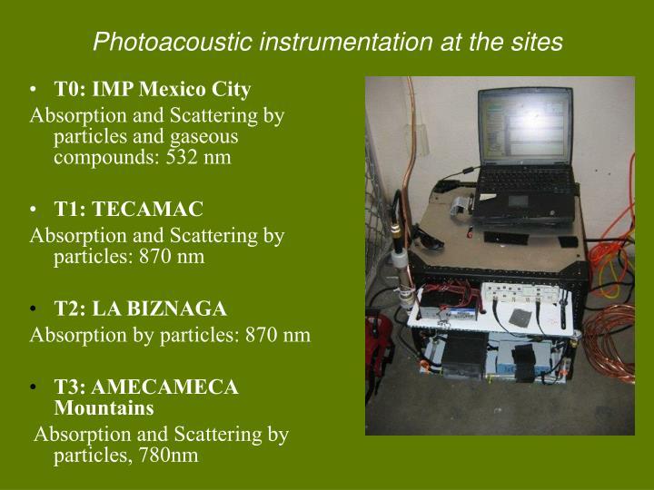 T0: IMP Mexico City