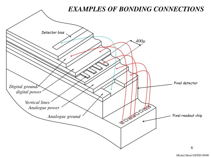 EXAMPLES OF BONDING CONNECTIONS