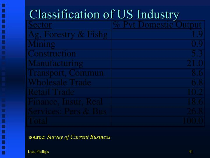 Classification of US Industry