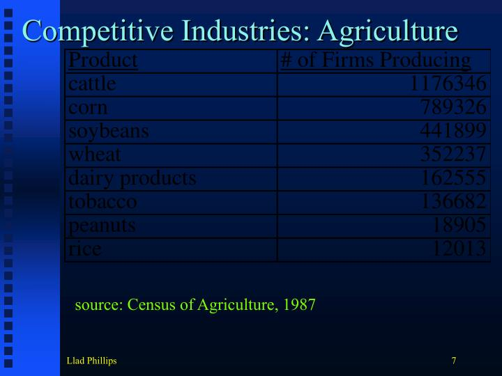 Competitive Industries: Agriculture