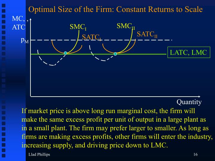 Optimal Size of the Firm: Constant Returns to Scale