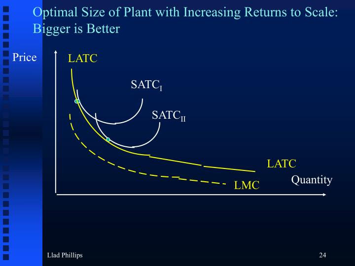 Optimal Size of Plant with Increasing Returns to Scale: