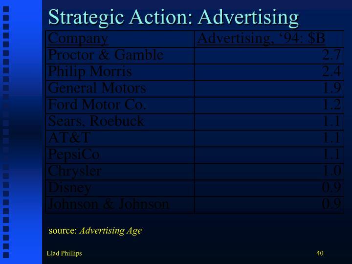 Strategic Action: Advertising