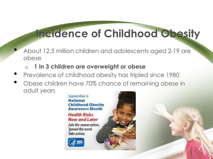 Incidence of Childhood Obesity