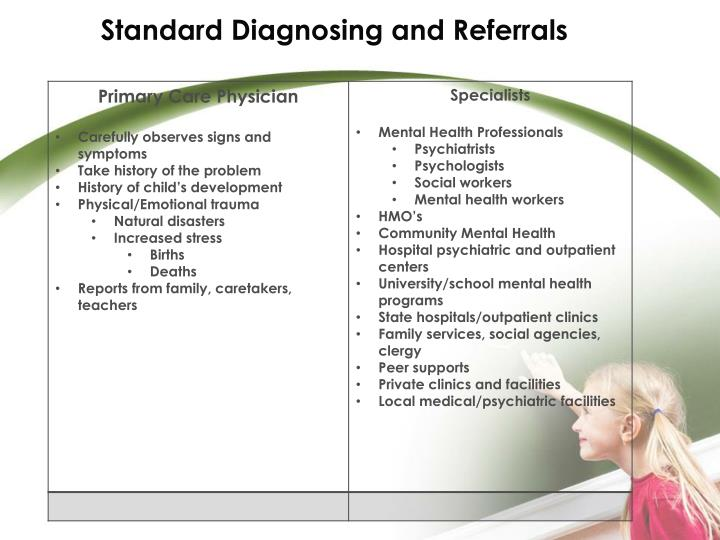Standard Diagnosing and Referrals