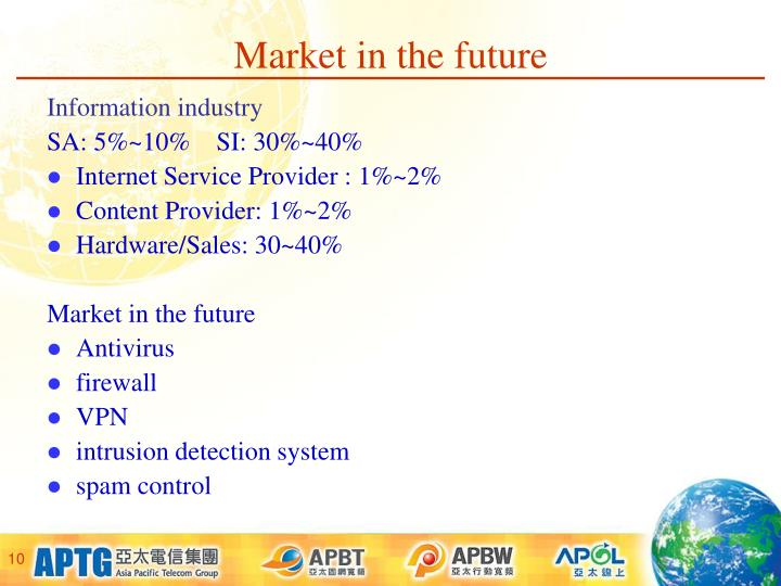 Market in the future