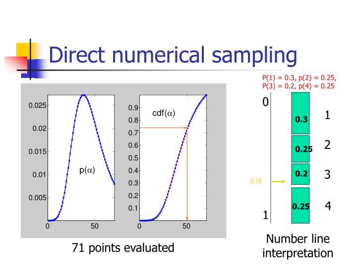 Direct numerical sampling