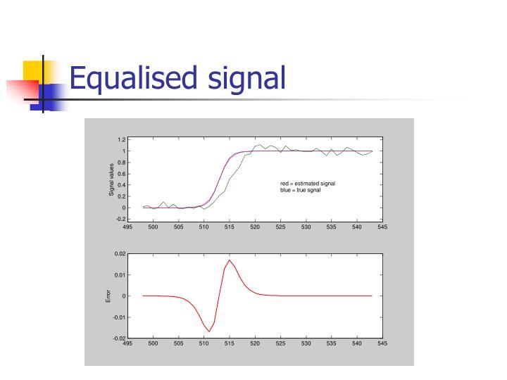 Equalised signal