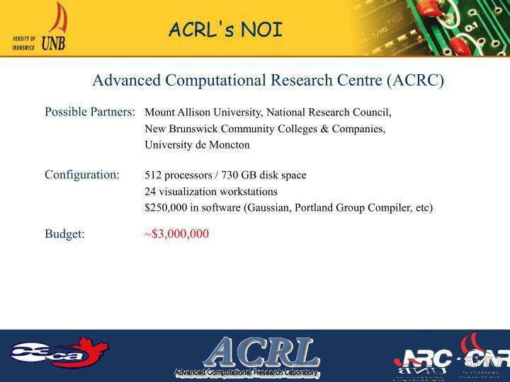 ACRL's NOI