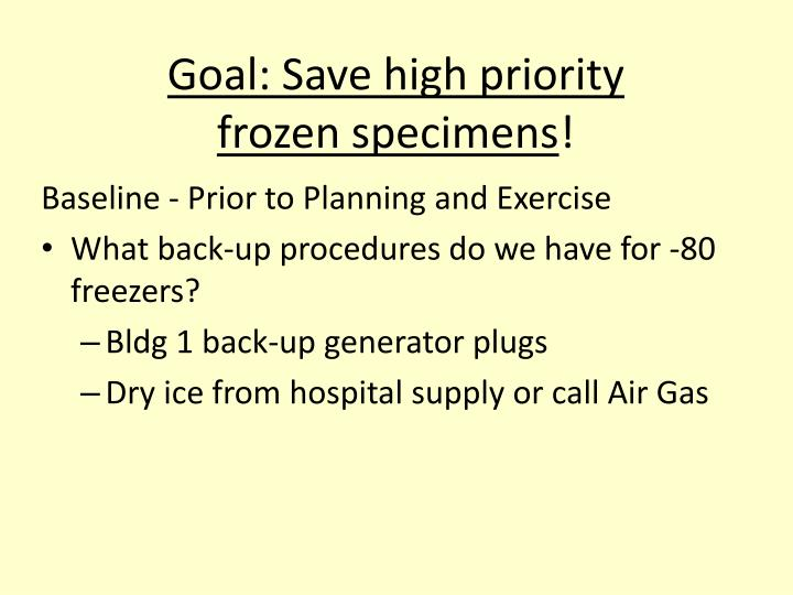 Goal: Save high priority