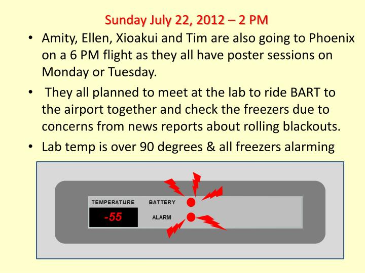 Sunday July 22, 2012 – 2 PM