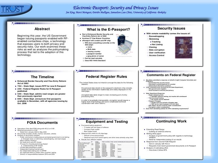 Electronic Passport: Security and Privacy Issues